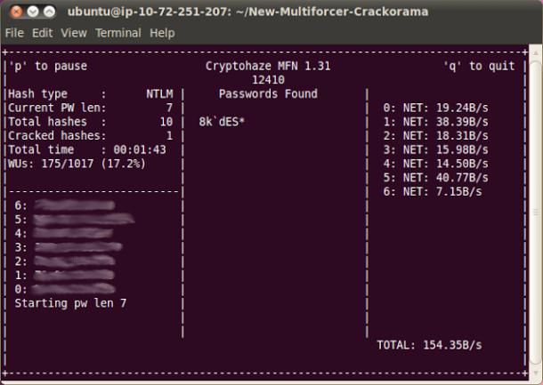 CryptoHaze 2013 - BinusHacker